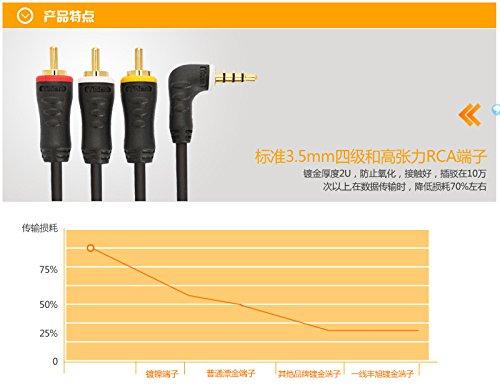 BAIDATONG Three audio connect cable/audio cable 3.5mm 3 Lotus by BAIDATONG (Image #5)