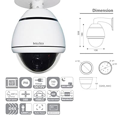 "IntelliSecu 4"" High Speed. 700TVL. 10x Optical Zoom. Analog. Pan Tilt Zoom Security Dome Camera Surveillance PTZ CCTV. IP66 Weatherproof"