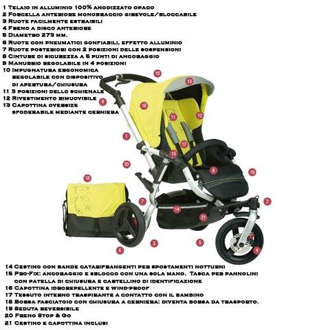 Jané - Cochecito 3 ruedas Slalom Reversible con bolsa cambiador - lima: Amazon.es: Bebé