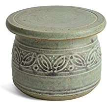 The Potters, LTD French Butter Keeper, Soft Green