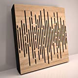 (4 Pack) Sound Absorption-Diffuse Acoustic Panel
