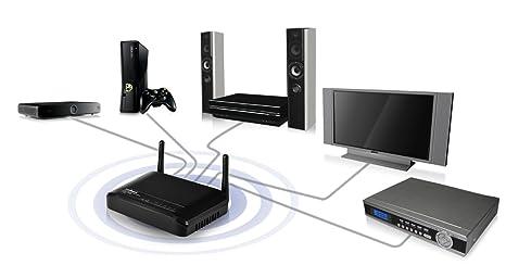 Amazon com: Edimax N600 Universal 300Mbps Dual-Band Wi-Fi