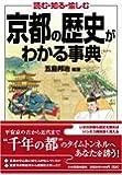 京都の歴史がわかる事典