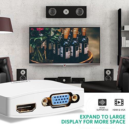 Ugreen Mini Displayport To Hdmi Vga Adapter Converter 4k
