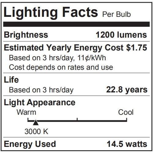 Sengled Smartsense Flood Light with Motion Sensor & Daylight Sensor, Smart LED Light Bulb PAR38, Dusk to Dawn Bulb, Waterproof 5000K for Indoor and Outdoor Use (3rd Gen), 2 Pack