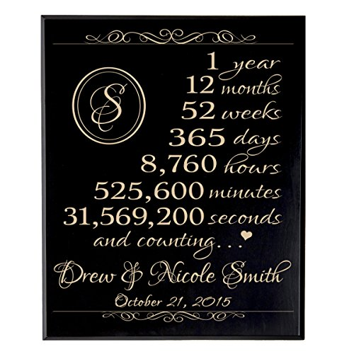 Personalized 1st Wedding Anniversary Wall Plaque Gifts for Couple 1 year Anniversary Gift for Him Family established dates to remember 12