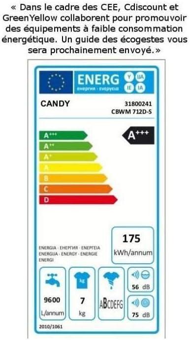 Candy - CBWM 71Kg2D-S - Lavadora Integración - 7KGS - 1200RPM ...