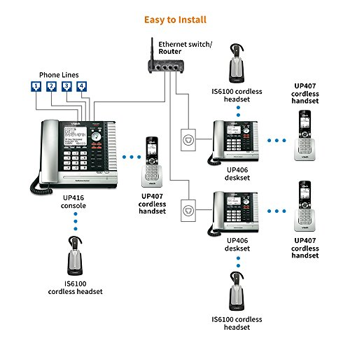 VTEUP407 - ErisBusinessSystem Additional Cordless Handset for UP416/UP406 Phone System Photo #1