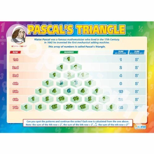 Pascal's Triangle Math Educational Chart high gloss with heavy stock lamination Ships 5-10 Days