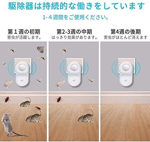 QWZX ネズミ駆除 ネズミ対策 超音波 害虫駆除機 害虫駆除装置 有効範囲150㎡(約100畳) 静音 無毒無臭 子供やペットにも安心 省エネ