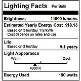 Sunlite 03623-SU MH150/C/U/MED 150-Watt Metal