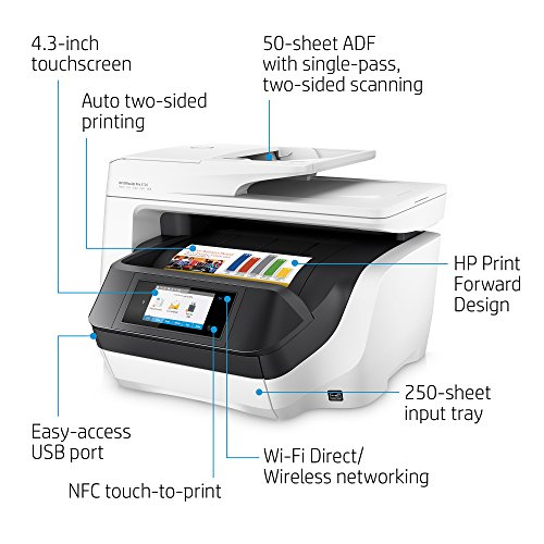 how to change ink on hp officejet pro 8720