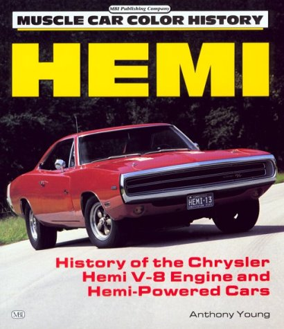 Hemi Muscle Car Color History