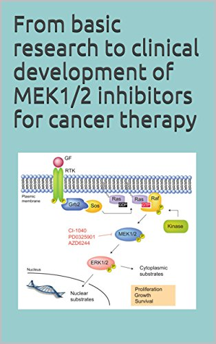 From basic research to clinical development of MEK1/2
