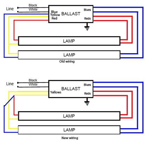 t12 ballast wiring diagram 1 lamp and 2 lamp fluorescent ballast wiring diagrams 4 bulb t12 ballast wiring diagram