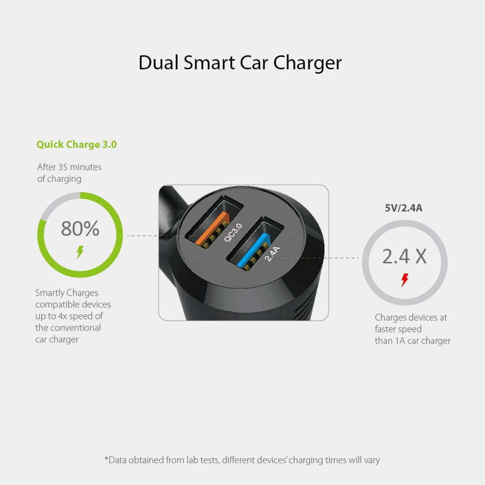 """Bluetooth FM Transmitter with Quick Charge 3.0, Wireless Car Radio Transmitter Kit with 1.7"""" LED Display, Dual USB Ports, compatible with iPhone, Samsung, etc, Hands Free Kit by Talent Star (Image #4)"""