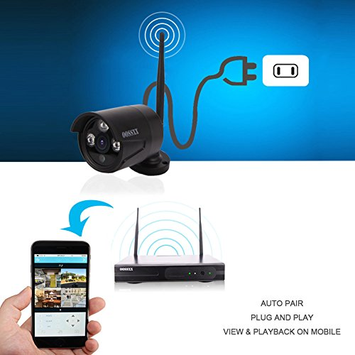 【2018 Update】 8-Channel HD 1080P Wireless Network/Ip ...