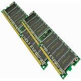 PNY OPTIMA 2GB (2x1GB) Dual Channel Kit DDR 400 MHz PC3200 Desktop DIMM Memory Modules MD2048KD1-400