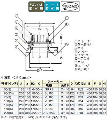 カネソウ 鋳鉄製ルーフドレイン たて引き用 デッキプレート打込型 バルコニー中継用(呼称150) EDSB-2-150