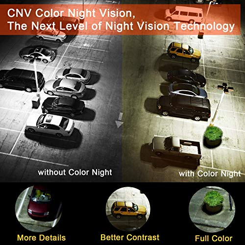 ICAMI Security Camera Wireless WiFi 1080P Outdoor Waterproof Color Night Vision with Remote View Two-Way-Audio