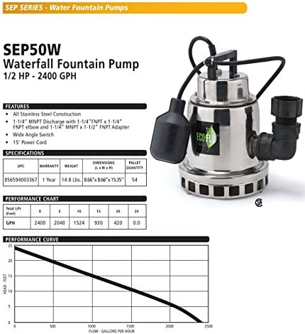 1//2 HP 2,400 GPH ECO-FLO Products SEP50W Stainless Steel Waterfall Fountain Pump