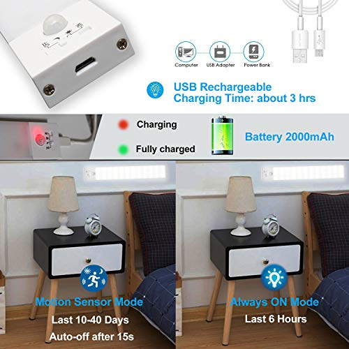 36 LED Motion Sensor Closet Lights, Newest Version 3 Modes Rechargeable Cordless Under Cabinet Light Bar with Large Battery for Closet, Cupboard, Drawer, Stairwell, Kitchen (2-Pack)