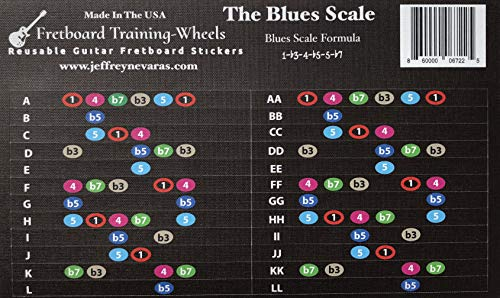 Guitar Blues Scale Fretboard Stickers (Not Book) - Instantly Play The Same Lick In Multiple Places On The Fingerboard - Reusable - Learn the Fingerboard - Blues Lead Guitar - For Electric and Acoustic ()