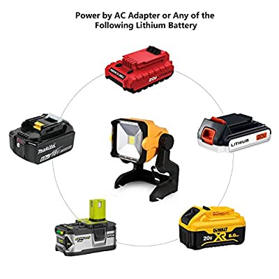LED Work Light Battery Powered - Enegitech 20W 2800LM 4000K LED Working Light Powered by Cordless Tool Battery and DC Adapter, Multiple Mount for Jobsite, Workshop, Construction Site