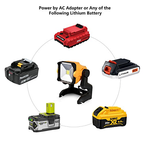 LED Work Light Battery Powered - Enegitech 20W 2800LM 4000K LED Working Light Powered by Cordless Tool Battery and DC Adapter, Multiple Mount for Jobsite, Workshop, Construction Site by Enegitech (Image #1)