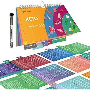 Amazon.com: Dieta Keto – Hoja magnética con recetas de ...