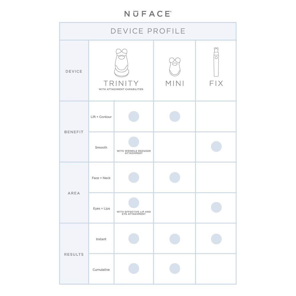 NuFACE Advanced Facial Toning Kit, Trinity Facial Trainer Device + Hydrating Leave-On Gel Primer, Skin Care Device to Lift Contour Tone Skin + Reduce Look of Wrinkles, At-Home System: Premium Beauty