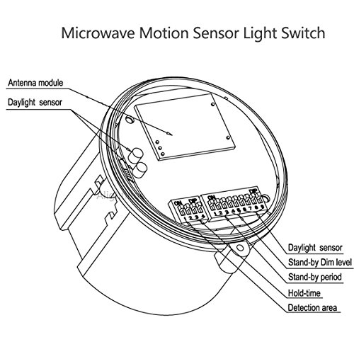 Microwave Motion Sensor Light Switch Ip65 Rating Waterproof For