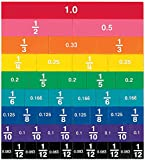 ETA hand2mind 42188 Rainbow Fraction and Decimal Tiles, Plastic (Set of 51)