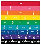 ETA hand2mind Rainbow Fraction/Decimal Tiles