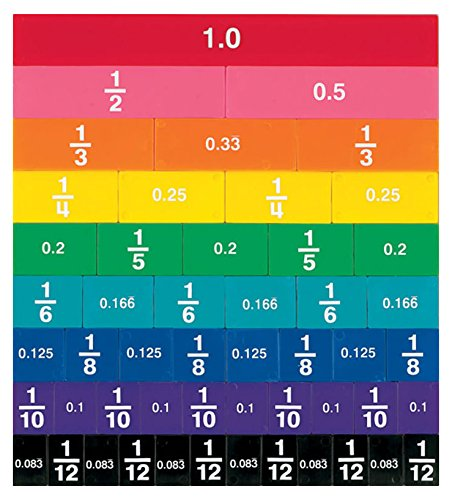 hand2mind 42188 Rainbow Fraction and Decimal Tiles, Plastic (Set of 51)