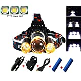 LED Headlamp,5000 Lumens Waterproof Zoomable Rechargeable Headlight Flashlight Torch for Camping Hunting Fishing Running Hiking Walking Reading (Golden)