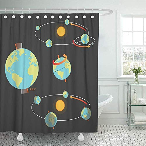 Shower Curtain 72x72 Inch Home Postcard Decor Solstice Earth Movement and Seasons Day Equinox Night Rotation Summer Astronomy Shower Hook Set are Included