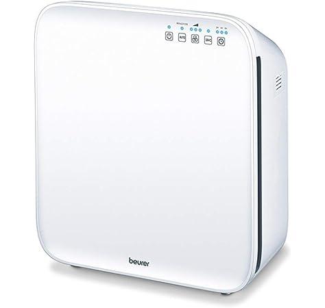 Comedes Filtro Combinado Compatible con el purificador de Aire Klarstein Vita Pure 2G 10029862 En Lugar del Filtro 3 en 1 de Klarstein