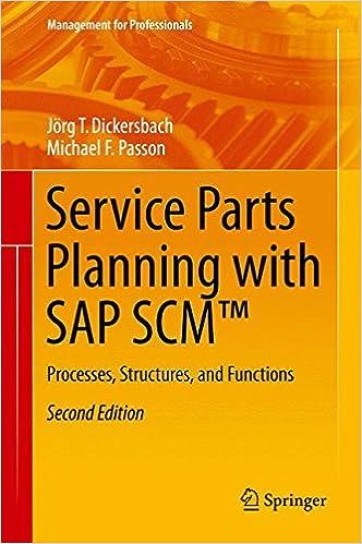 Service Parts Planning SCM Professionals