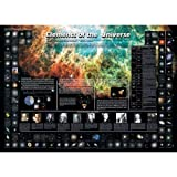 American Educational Products JPT-8691, Universe Poster, Pack of 20 pcs