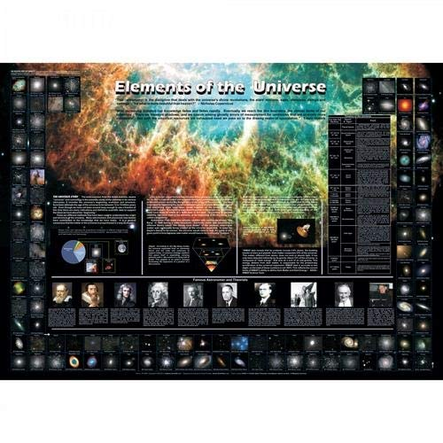 American Educational Products JPT-8691, Universe Poster, Pack of 20 pcs by American Educational Products (Image #1)