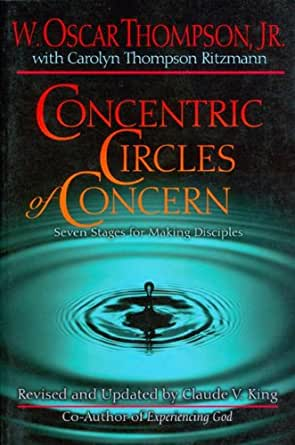 Concentric Circles of Concern Paper