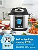 MOOSOO Electric Pressure Cooker, 15 psi Pressure