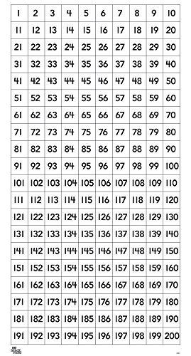 200 number chart - 3