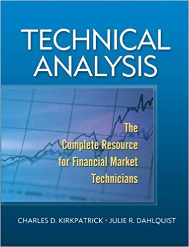 AmazonCom Technical Analysis The Complete Resource For