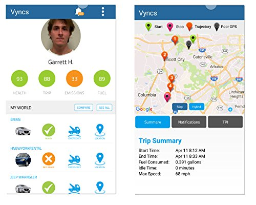 Vyncs Pro No Monthly Fee Connected Car OBD 3G Car GPS Tracker, Real Time GPS, Teen Coaching, Car Health, Fuel Economy, Emission, One year Roadside Assistance Included VPOBDGPS3 by Vyncs (Image #5)