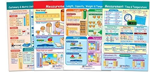 Measurement Cheap Chart - NewPath Learning Measurement Bulletin Board Chart Set (Pack of 4)