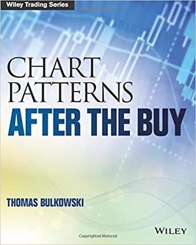 51EHutOyLJL. SX396 BO1,204,203,200  - Top 20 Best Technical Analysis Books To Elevate Your Trading Techniques