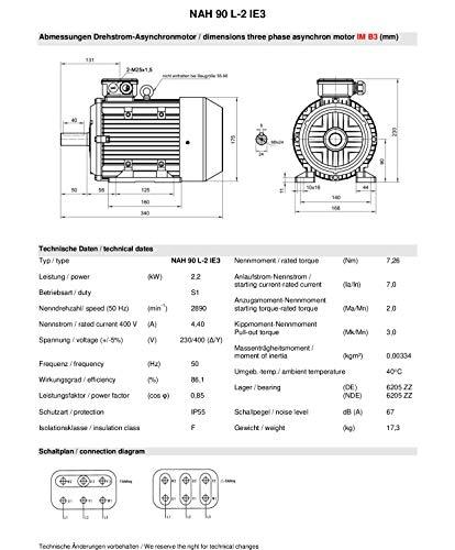 2,2KW 400V 3000 RPM Premium Elektromotor 3Phase Aluminium 2-polig B3 Neu