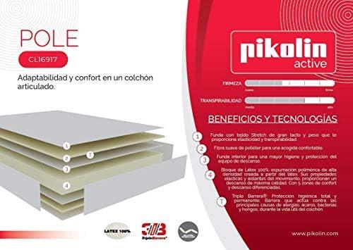 PIKOLIN Colchón articulado Pole Látex 100% 90x190 cm: Amazon ...
